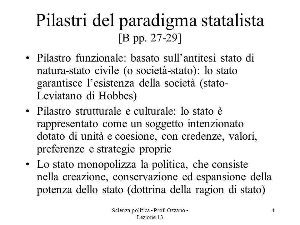 Scienza politica - Prof. Ozzano - Lezione 13 4 Pilastri del paradigma statalista [B pp. 27-29] Pilastro funzionale: basato sullantitesi stato di natur