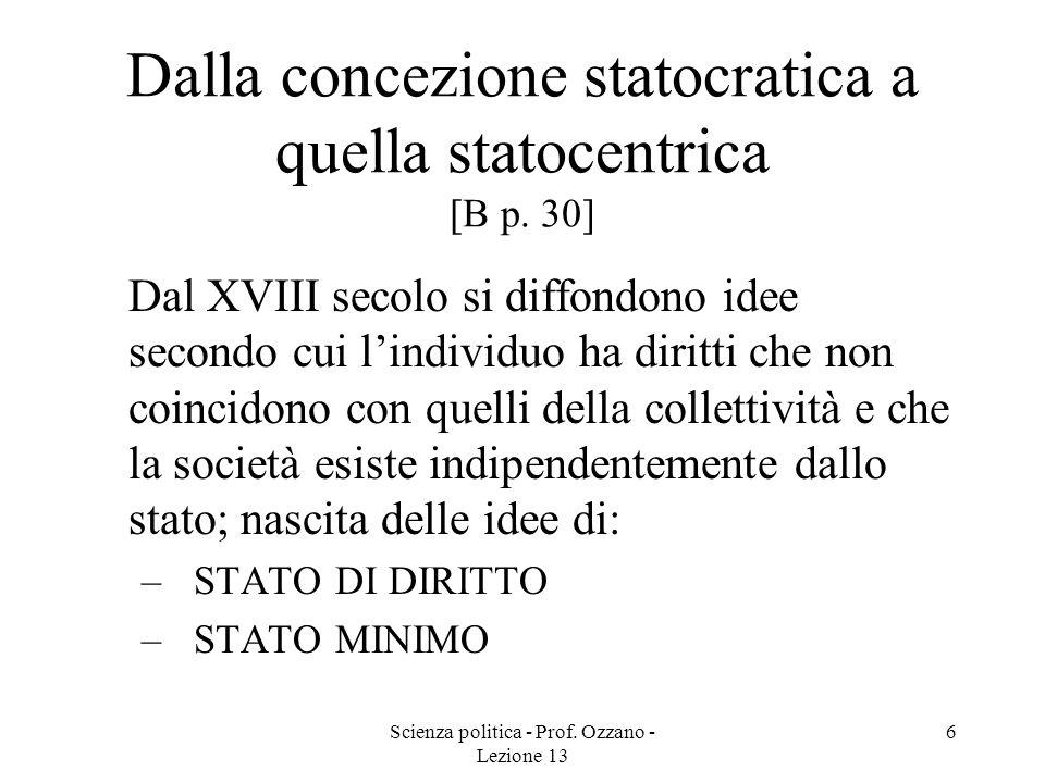 Scienza politica - Prof. Ozzano - Lezione 13 6 Dalla concezione statocratica a quella statocentrica [B p. 30] Dal XVIII secolo si diffondono idee seco