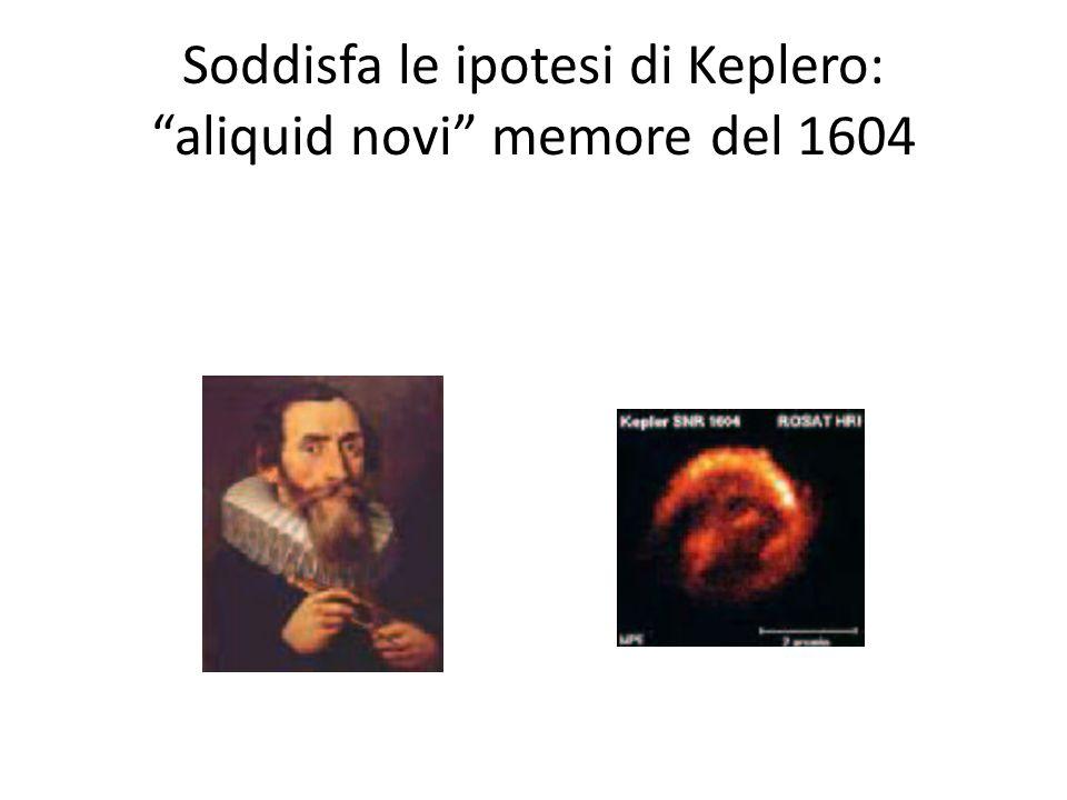 Soddisfa le ipotesi di Keplero: aliquid novi memore del 1604