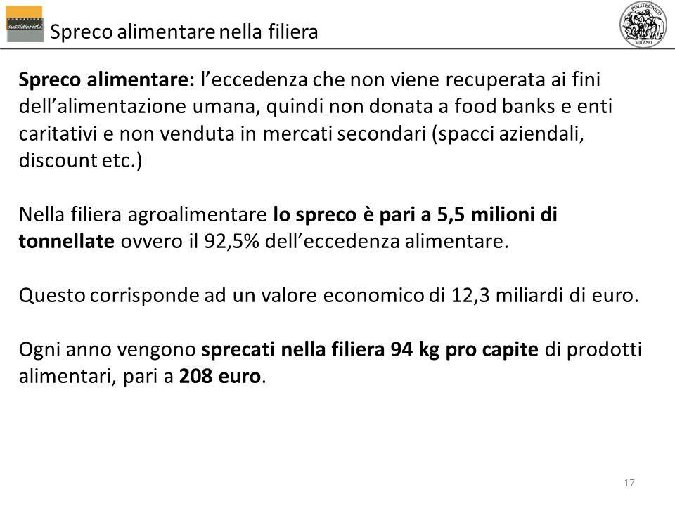 Spreco alimentare: leccedenza che non viene recuperata ai fini dellalimentazione umana, quindi non donata a food banks e enti caritativi e non venduta