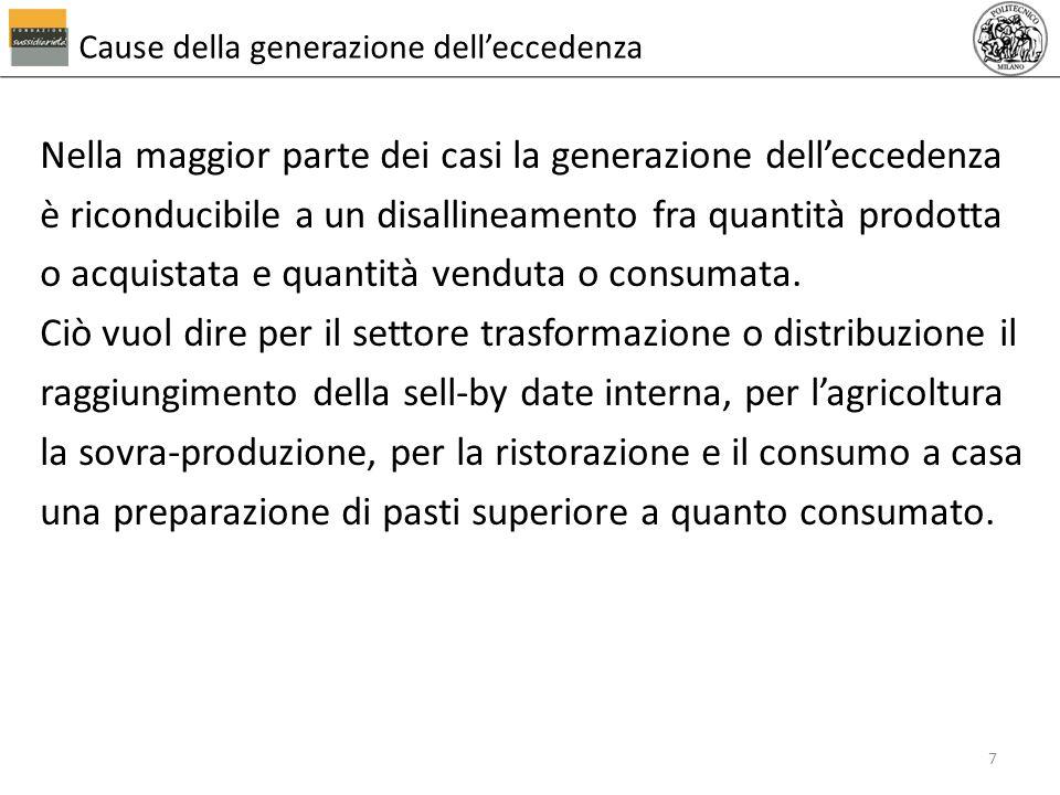 Nella maggior parte dei casi la generazione delleccedenza è riconducibile a un disallineamento fra quantità prodotta o acquistata e quantità venduta o