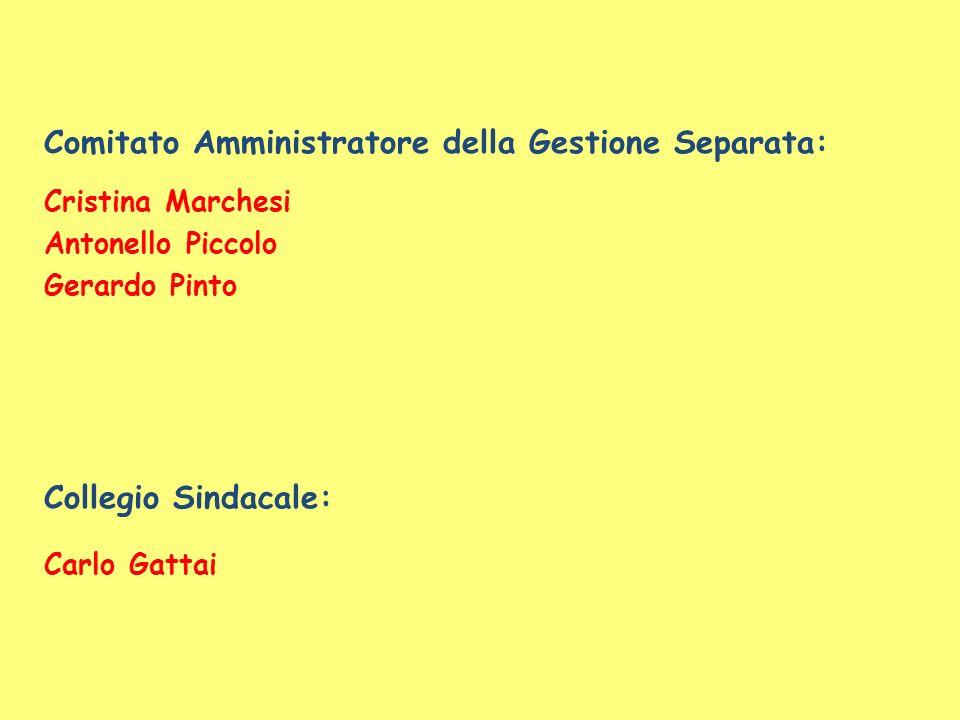 Comitato Amministratore della Gestione Separata: Cristina Marchesi Antonello Piccolo Gerardo Pinto Collegio Sindacale: Carlo Gattai