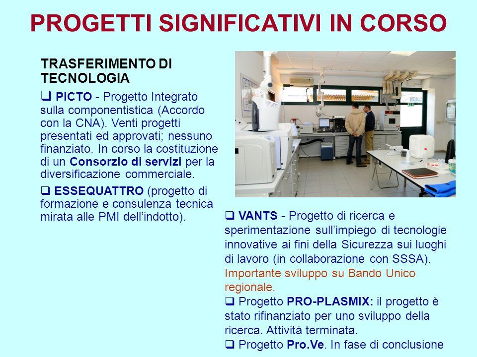 PROGETTI SIGNIFICATIVI IN CORSO TRASFERIMENTO DI TECNOLOGIA PICTO - Progetto Integrato sulla componentistica (Accordo con la CNA).