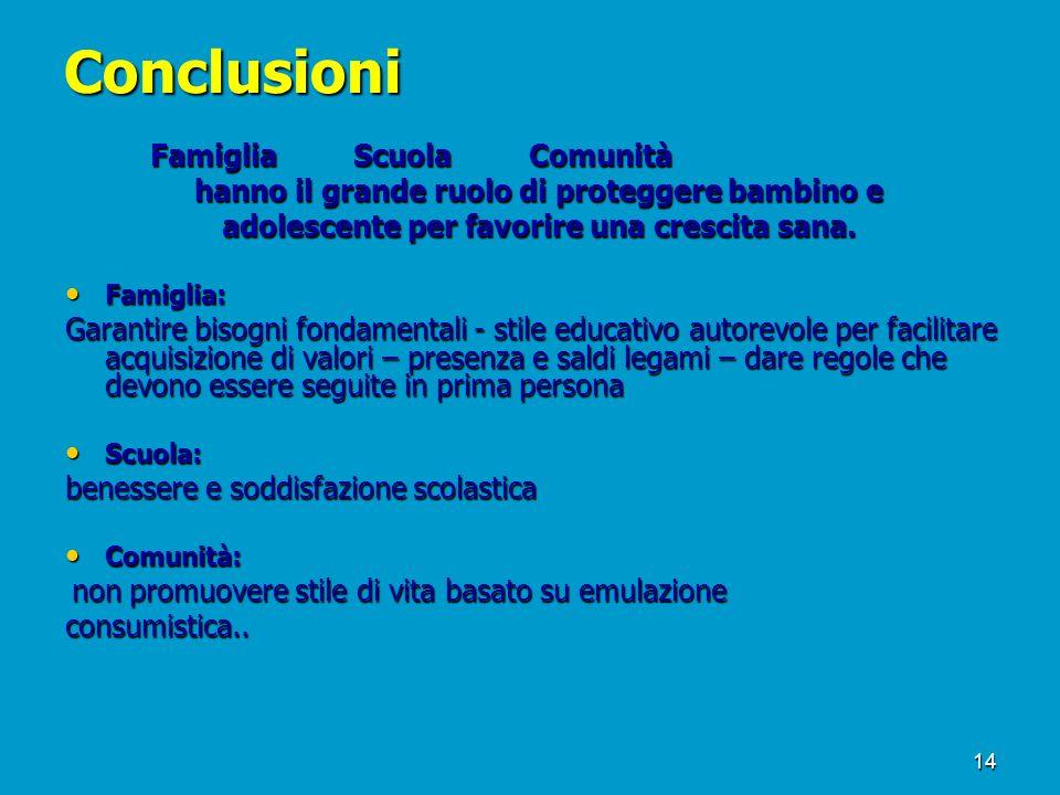 14 Conclusioni Famiglia Scuola Comunità Famiglia Scuola Comunità hanno il grande ruolo di proteggere bambino e adolescente per favorire una crescita s
