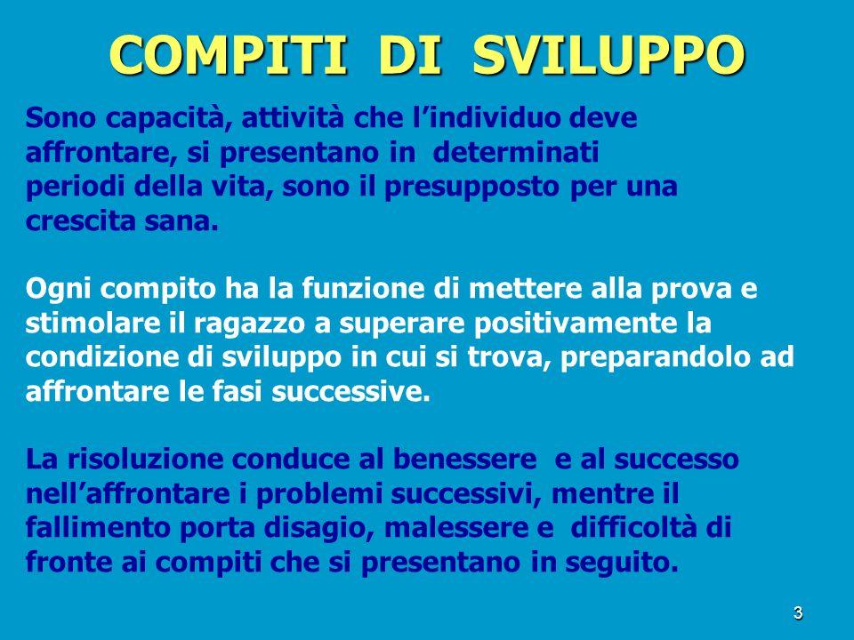 3 COMPITI DI SVILUPPO Sono capacità, attività che lindividuo deve affrontare, si presentano in determinati periodi della vita, sono il presupposto per