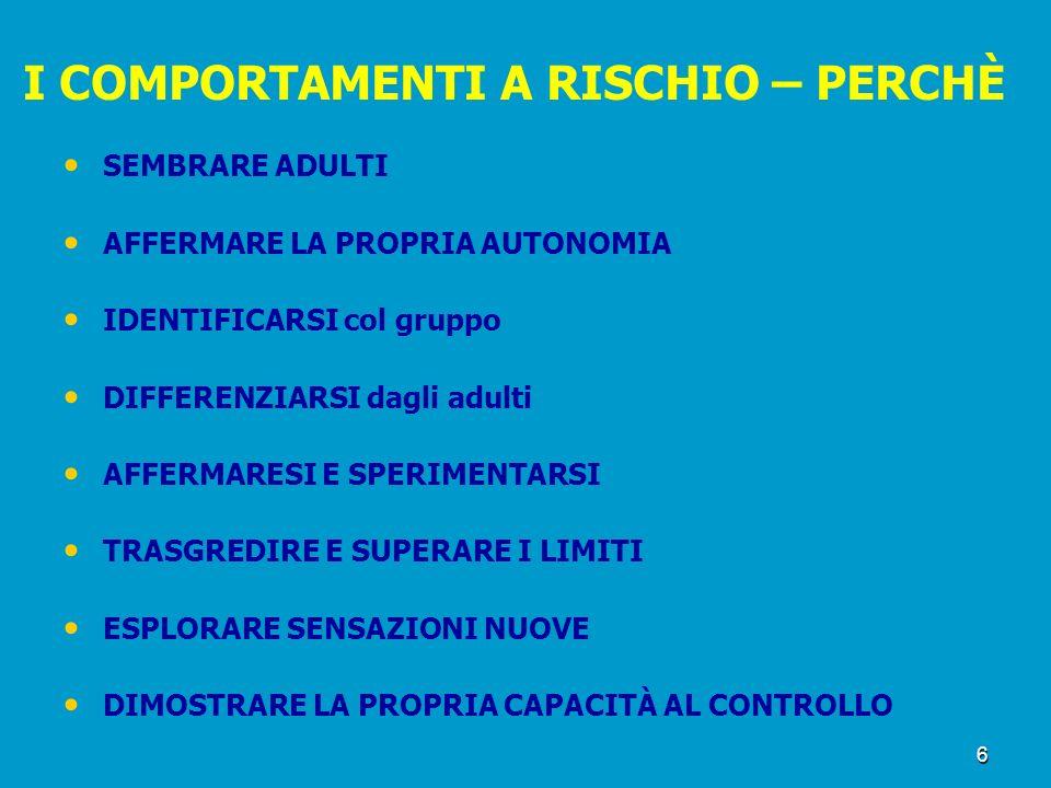 6 I COMPORTAMENTI A RISCHIO – PERCHÈ SEMBRARE ADULTI AFFERMARE LA PROPRIA AUTONOMIA IDENTIFICARSI col gruppo DIFFERENZIARSI dagli adulti AFFERMARESI E