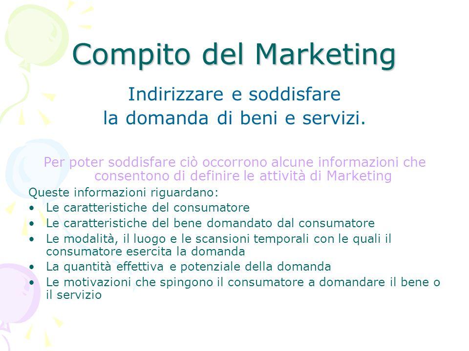 Compito del Marketing Indirizzare e soddisfare la domanda di beni e servizi.