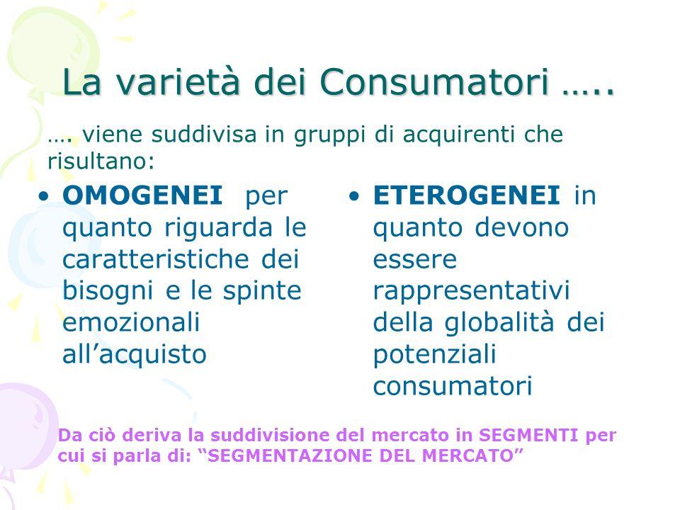 La varietà dei Consumatori …..
