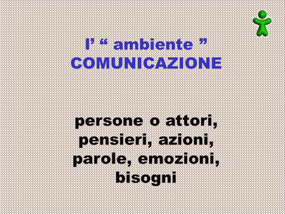 l ambiente COMUNICAZIONE persone o attori, pensieri, azioni, parole, emozioni, bisogni