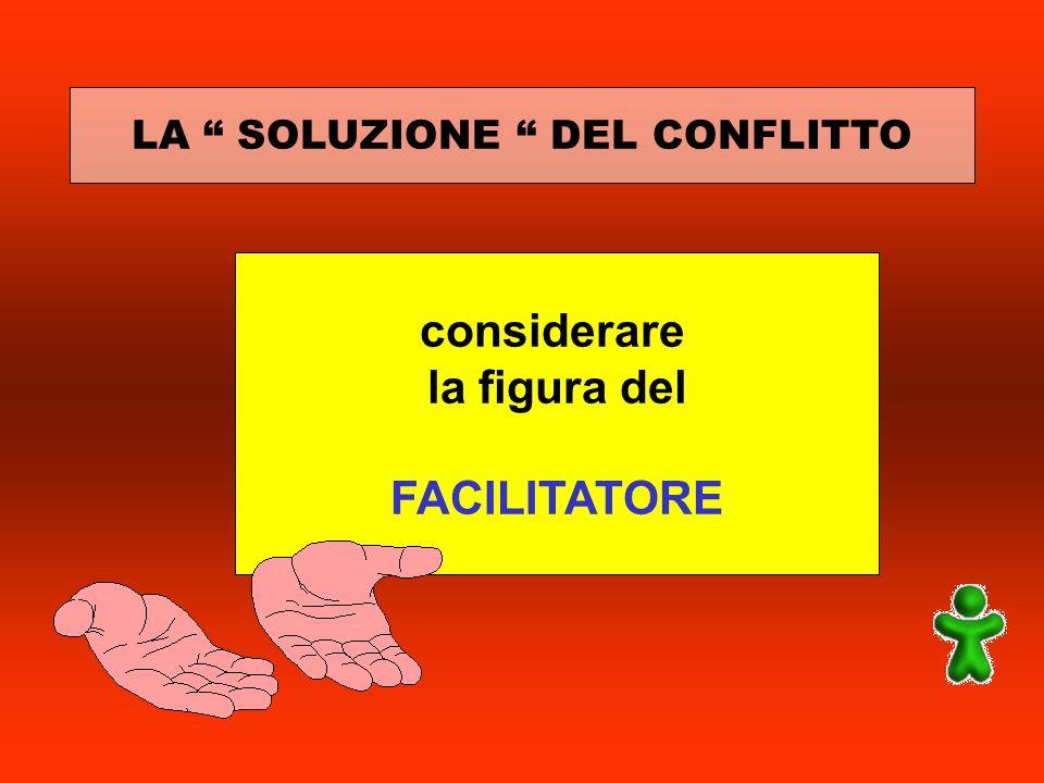 LA SOLUZIONE DEL CONFLITTO considerare la figura del FACILITATORE