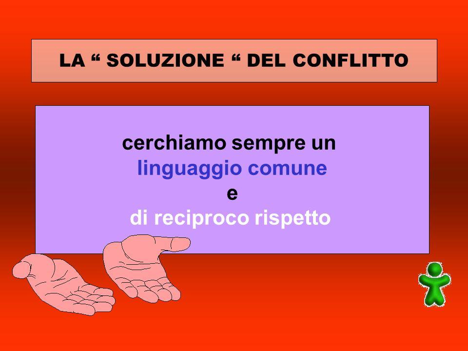 LA SOLUZIONE DEL CONFLITTO cerchiamo sempre un linguaggio comune e di reciproco rispetto