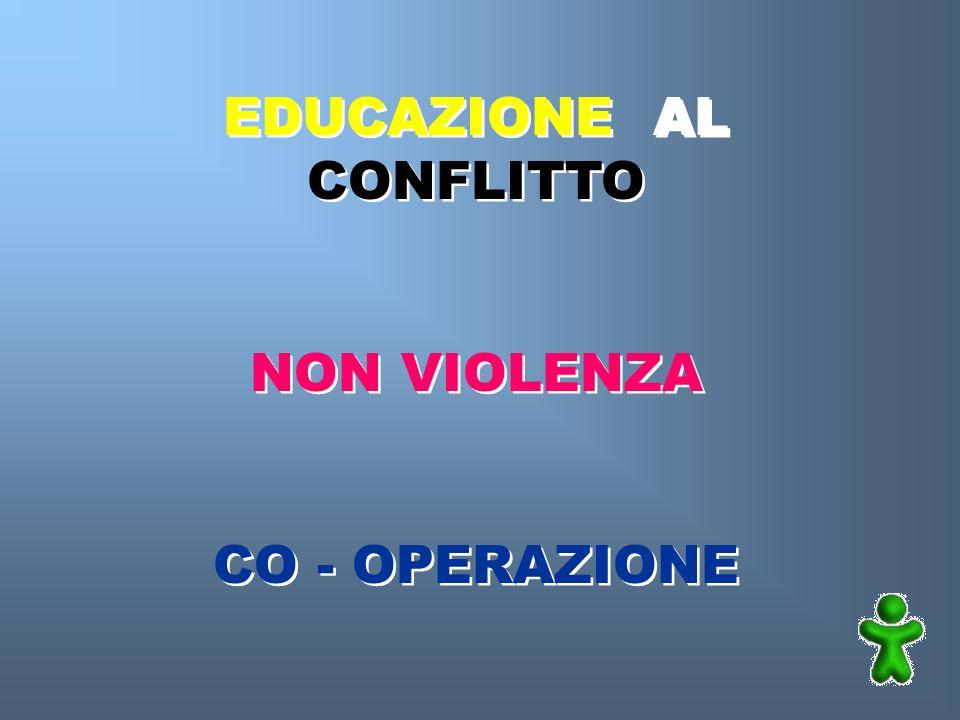EDUCAZIONE AL CONFLITTO NON VIOLENZA CO - OPERAZIONE EDUCAZIONE AL CONFLITTO NON VIOLENZA CO - OPERAZIONE