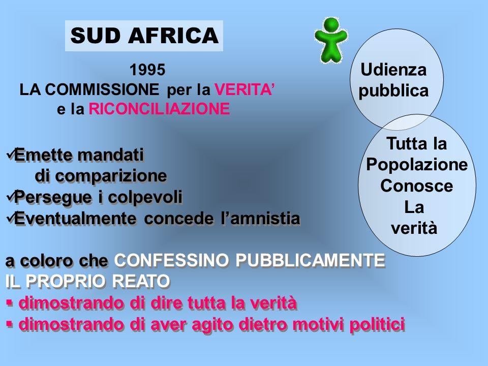 SUD AFRICA 1995 LA COMMISSIONE per la VERITA e la RICONCILIAZIONE Emette mandati di comparizione Persegue i colpevoli Eventualmente concede lamnistia
