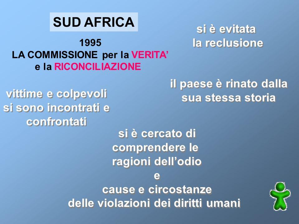 SUD AFRICA 1995 LA COMMISSIONE per la VERITA e la RICONCILIAZIONE vittime e colpevoli si sono incontrati e confrontati vittime e colpevoli si sono inc