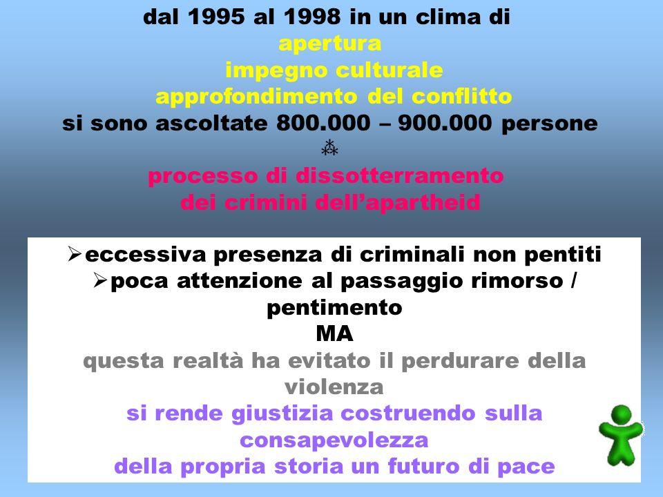 dal 1995 al 1998 in un clima di apertura impegno culturale approfondimento del conflitto si sono ascoltate 800.000 – 900.000 persone processo di disso
