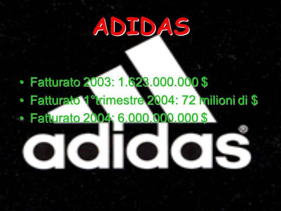ADIDAS Fatturato 2003: 1.623.000.000 $Fatturato 2003: 1.623.000.000 $ Fatturato 1°trimestre 2004: 72 milioni di $Fatturato 1°trimestre 2004: 72 milion