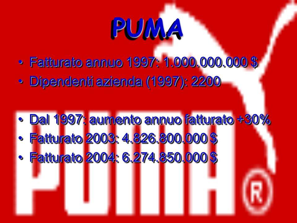 PUMAPUMA Fatturato annuo 1997: 1.000.000.000 $Fatturato annuo 1997: 1.000.000.000 $ Dipendenti azienda (1997): 2200Dipendenti azienda (1997): 2200 Dal
