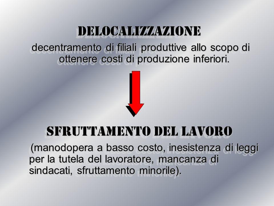 Delocalizzazione decentramento di filiali produttive allo scopo di ottenere costi di produzione inferiori. decentramento di filiali produttive allo sc