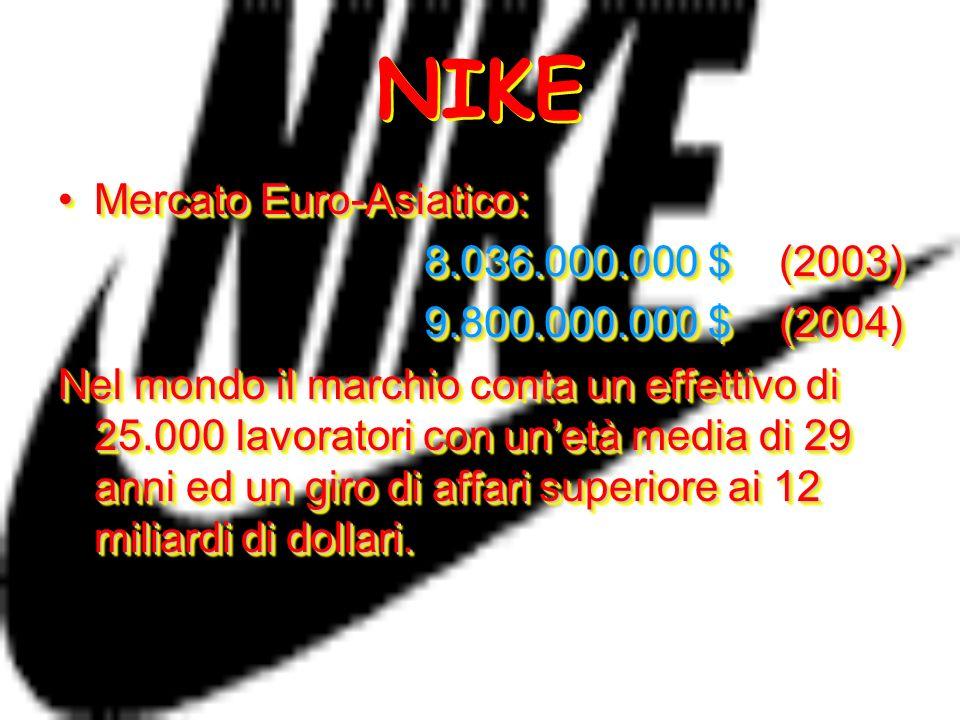 NIKE Mercato Euro-Asiatico:Mercato Euro-Asiatico: 8.036.000.000 $ (2003) 9.800.000.000 $ (2004) Nel mondo il marchio conta un effettivo di 25.000 lavo