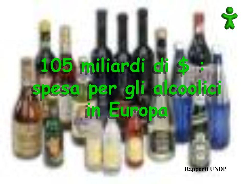 Rapporti UNDP 105 miliardi di $ : spesa per gli alcoolici in Europa