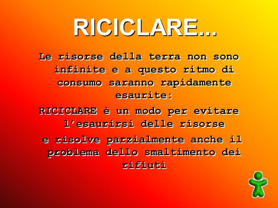 RICICLARE...