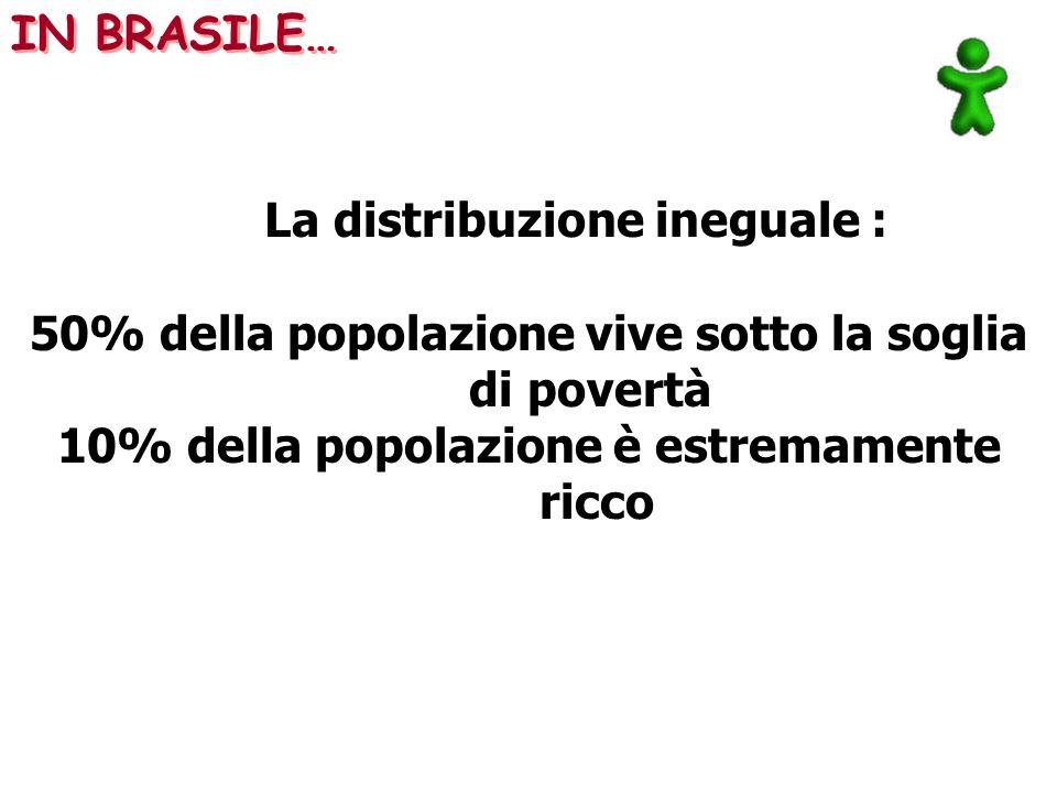 La distribuzione ineguale : 50% della popolazione vive sotto la soglia di povertà 10% della popolazione è estremamente ricco IN BRASILE…