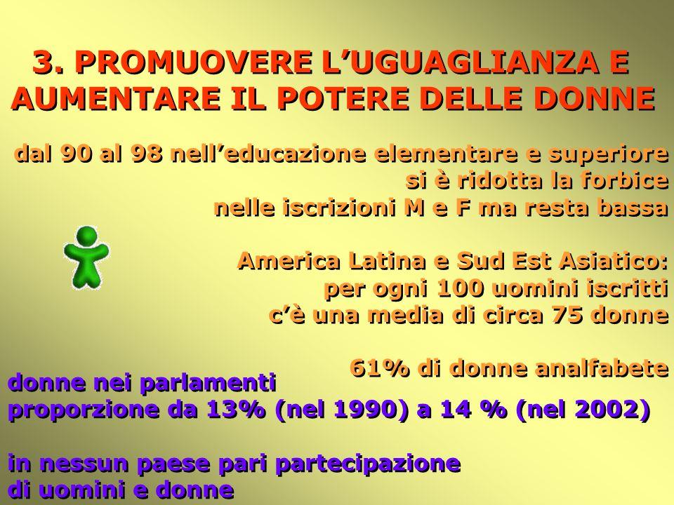 3. PROMUOVERE LUGUAGLIANZA E AUMENTARE IL POTERE DELLE DONNE 3.