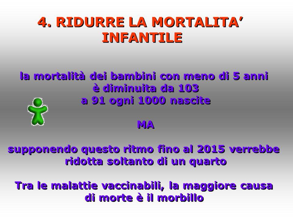 4. RIDURRE LA MORTALITA INFANTILE 4.