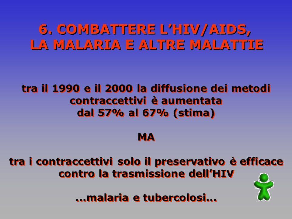 6. COMBATTERE LHIV/AIDS, LA MALARIA E ALTRE MALATTIE 6.