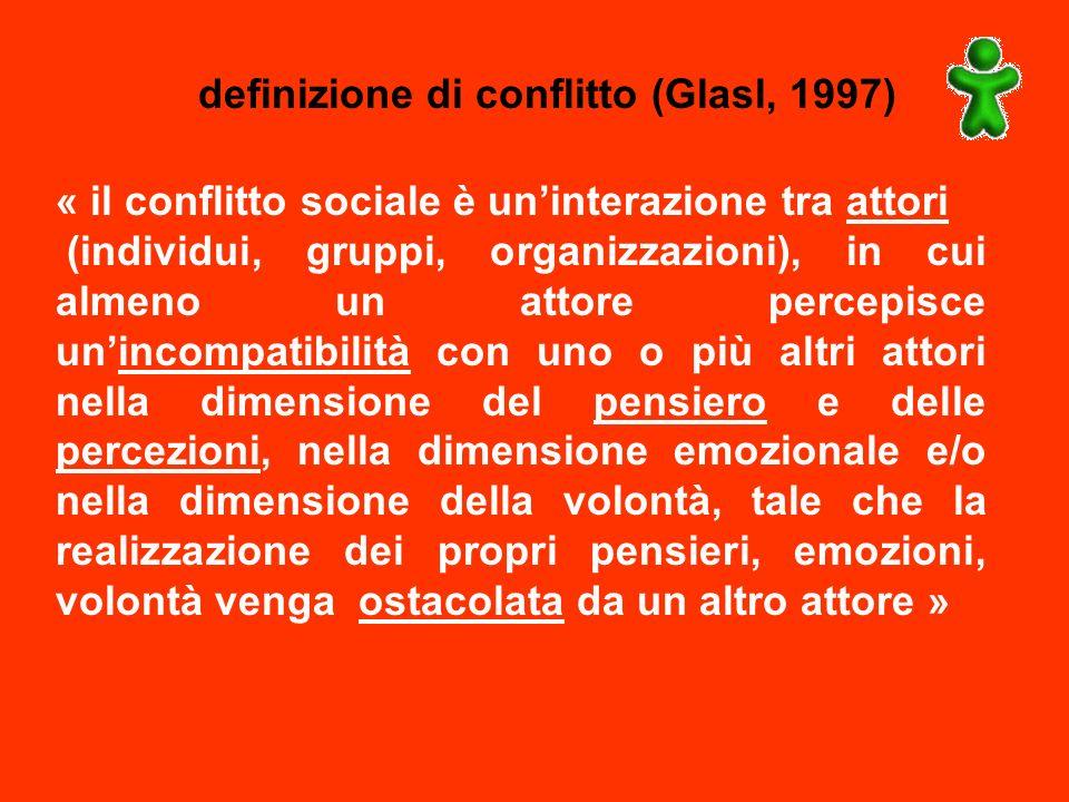definizione di conflitto (Glasl, 1997) « il conflitto sociale è uninterazione tra attori (individui, gruppi, organizzazioni), in cui almeno un attore