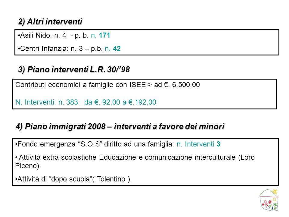 3) Piano interventi L.R. 30/ 3) Piano interventi L.R. 30/98 Contributi economici a famiglie con ISEE > ad. 6.500,00 N. Interventi: n. 383 da. 92,00 a.