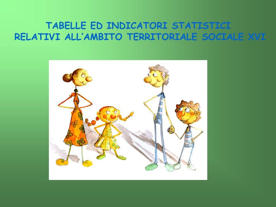 TABELLE ED INDICATORI STATISTICI RELATIVI ALLAMBITO TERRITORIALE SOCIALE XVI