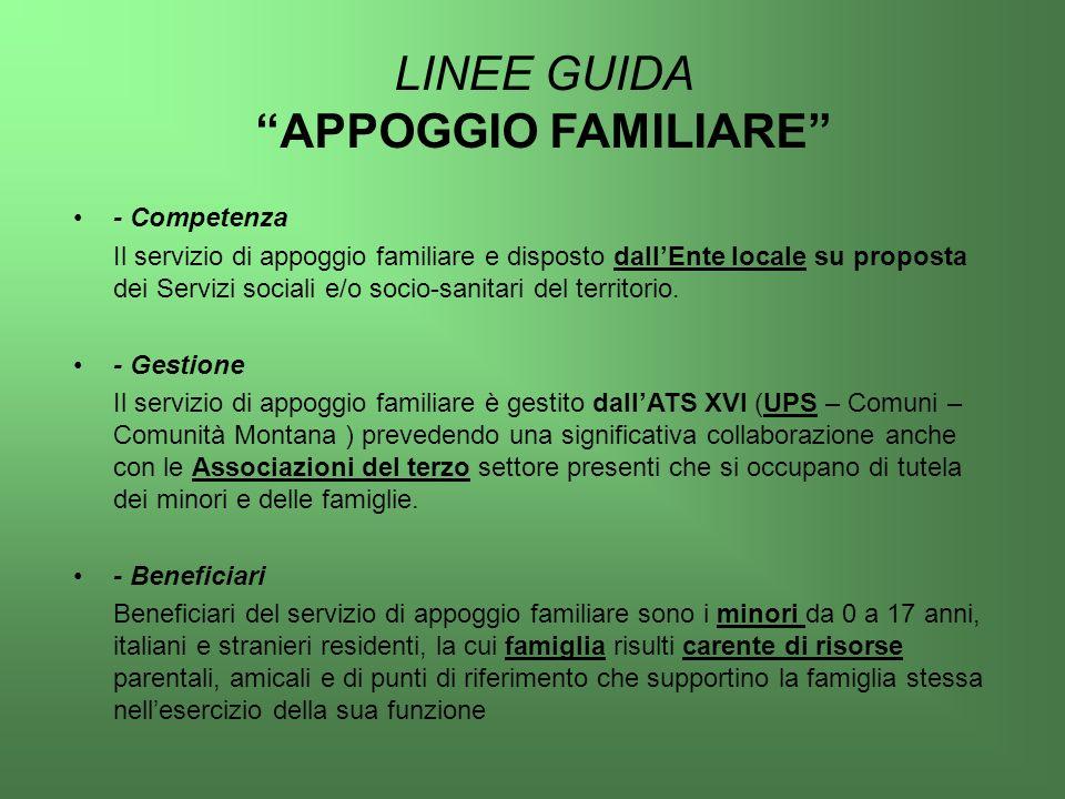 LINEE GUIDA APPOGGIO FAMILIARE - Competenza Il servizio di appoggio familiare e disposto dallEnte locale su proposta dei Servizi sociali e/o socio-san