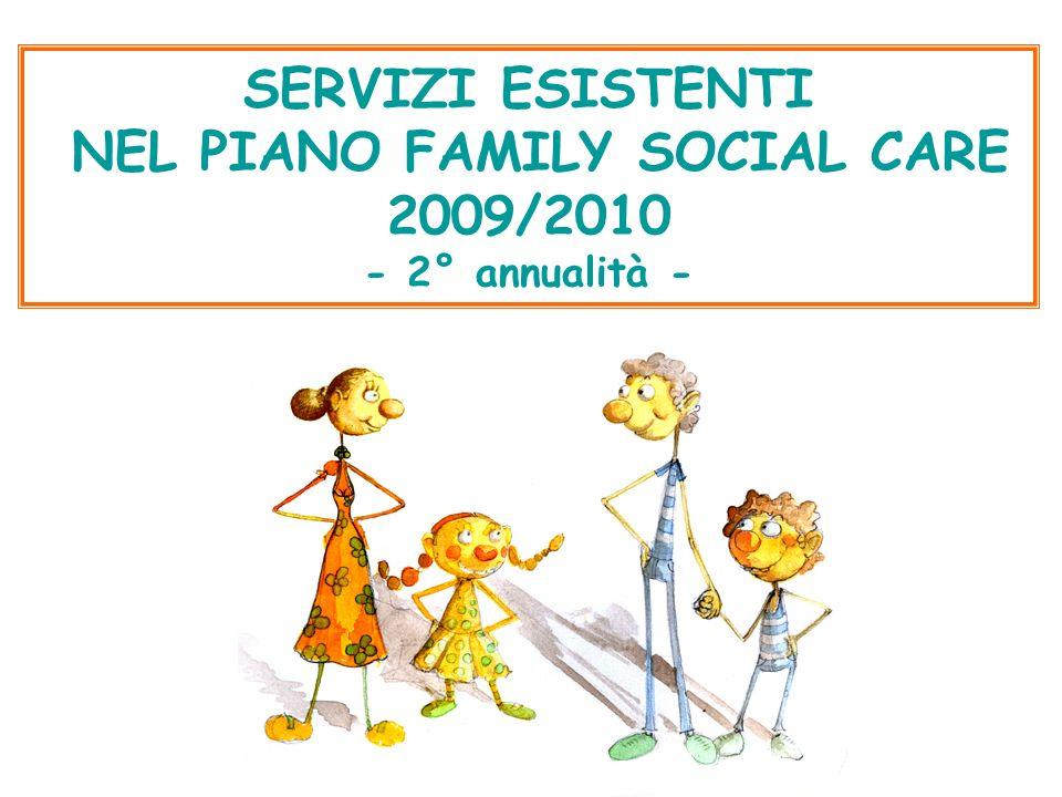 Progetti Family Social Care (1° anno) Avvio ott.2008 Termine ott.