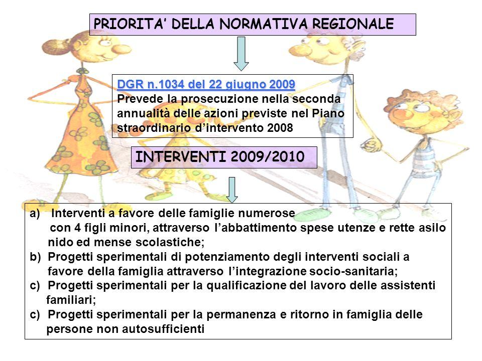 PRIORITA DELLA NORMATIVA REGIONALE DGR n.1034 del 22 giugno 2009 Prevede la prosecuzione nella seconda annualità delle azioni previste nel Piano strao