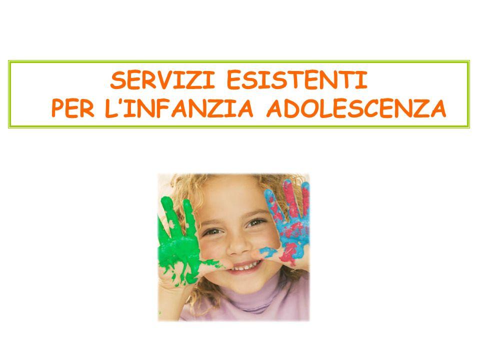 Piano Infanzia Adolescenza 2009 CENTRI DI AGREGAZIONE 6 7 SERVIZI DI SOSTEGNO 12 13 SERVIZI DOMICILIARI ALLE FUNZIONI EDUCATIVE E FAM.