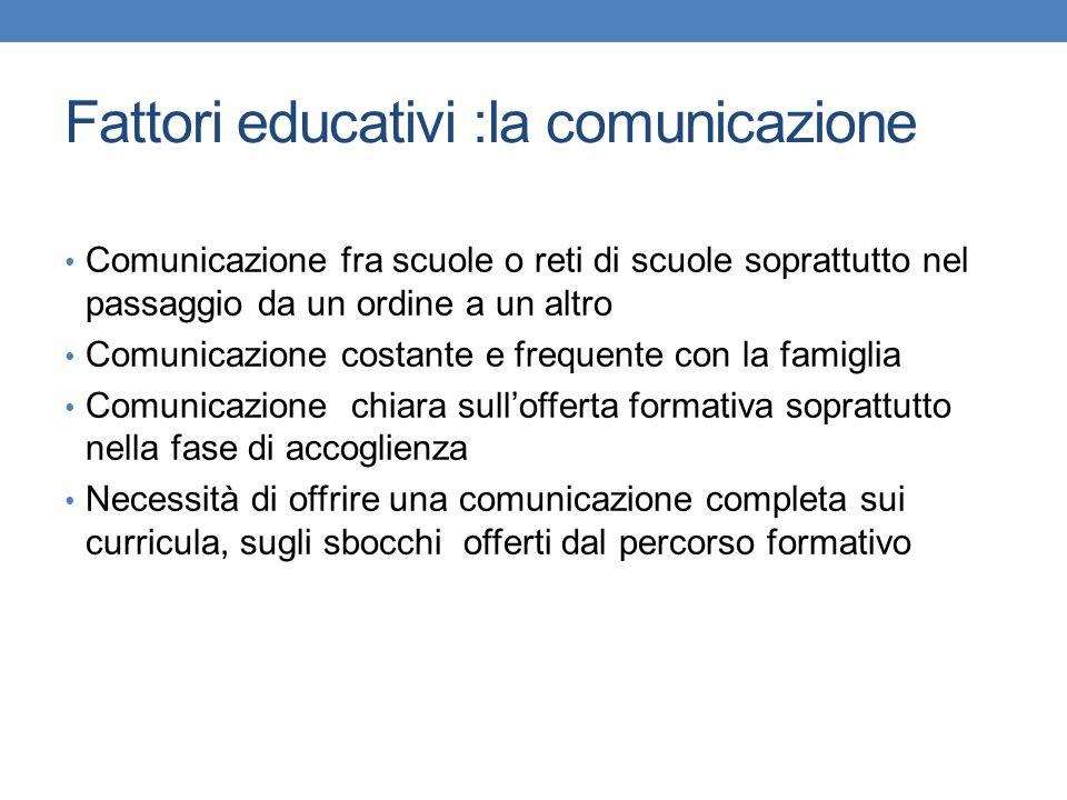 Fattori educativi :la comunicazione Comunicazione fra scuole o reti di scuole soprattutto nel passaggio da un ordine a un altro Comunicazione costante