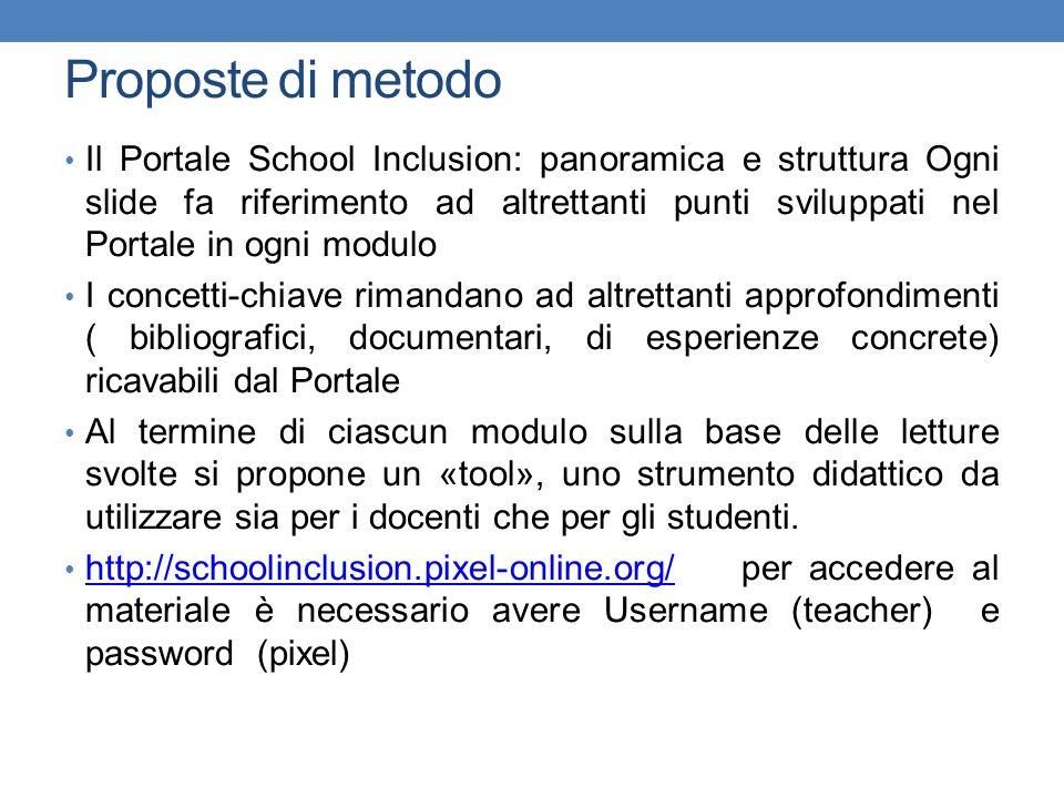 Proposte di metodo Il Portale School Inclusion: panoramica e struttura Ogni slide fa riferimento ad altrettanti punti sviluppati nel Portale in ogni m