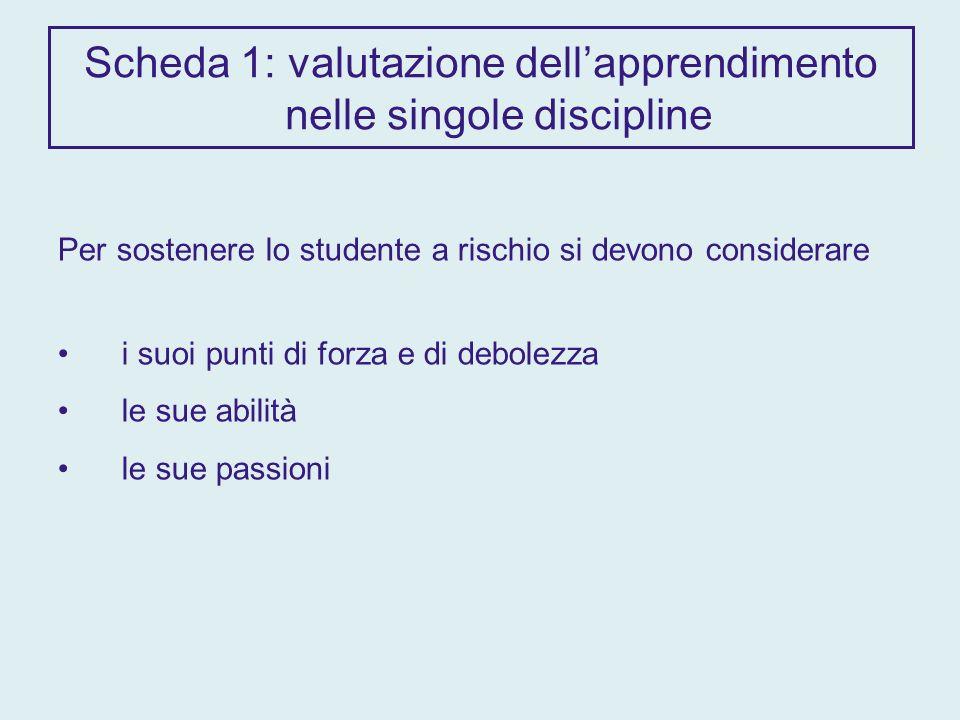 Scheda 1: valutazione dellapprendimento nelle singole discipline Per sostenere lo studente a rischio si devono considerare i suoi punti di forza e di debolezza le sue abilità le sue passioni