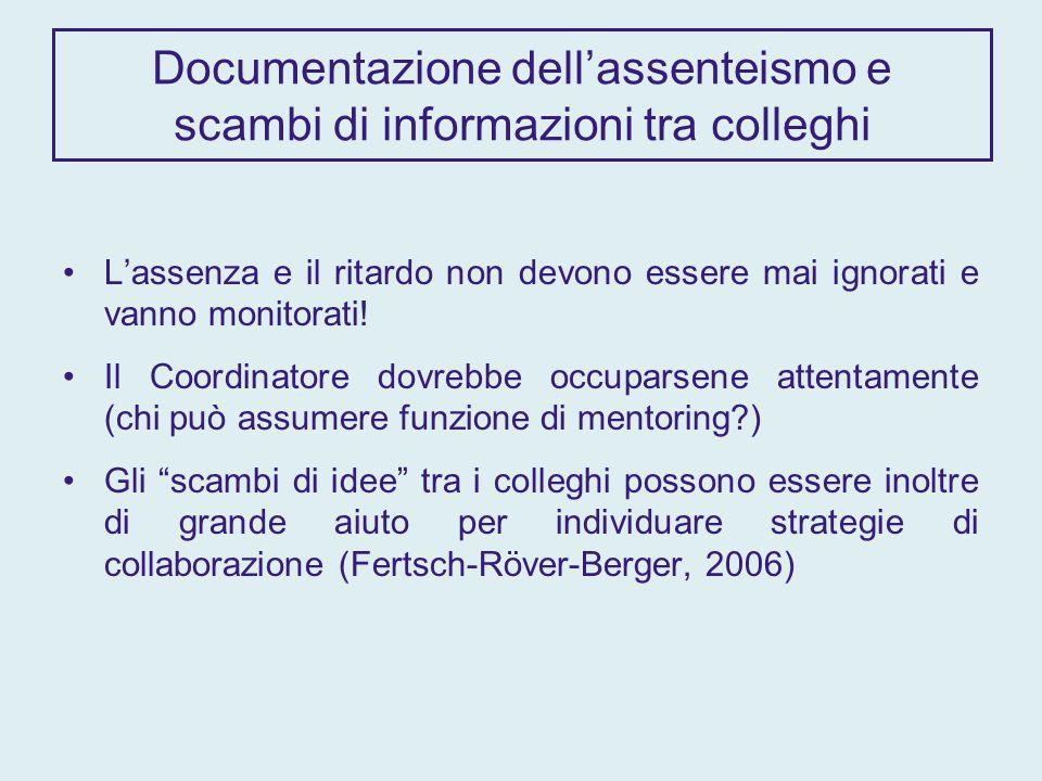 Documentazione dellassenteismo e scambi di informazioni tra colleghi Lassenza e il ritardo non devono essere mai ignorati e vanno monitorati.