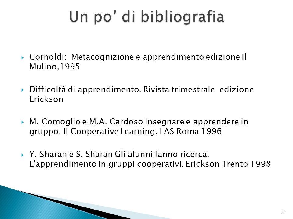 Cornoldi: Metacognizione e apprendimento edizione Il Mulino,1995 Difficoltà di apprendimento. Rivista trimestrale edizione Erickson M. Comoglio e M.A.