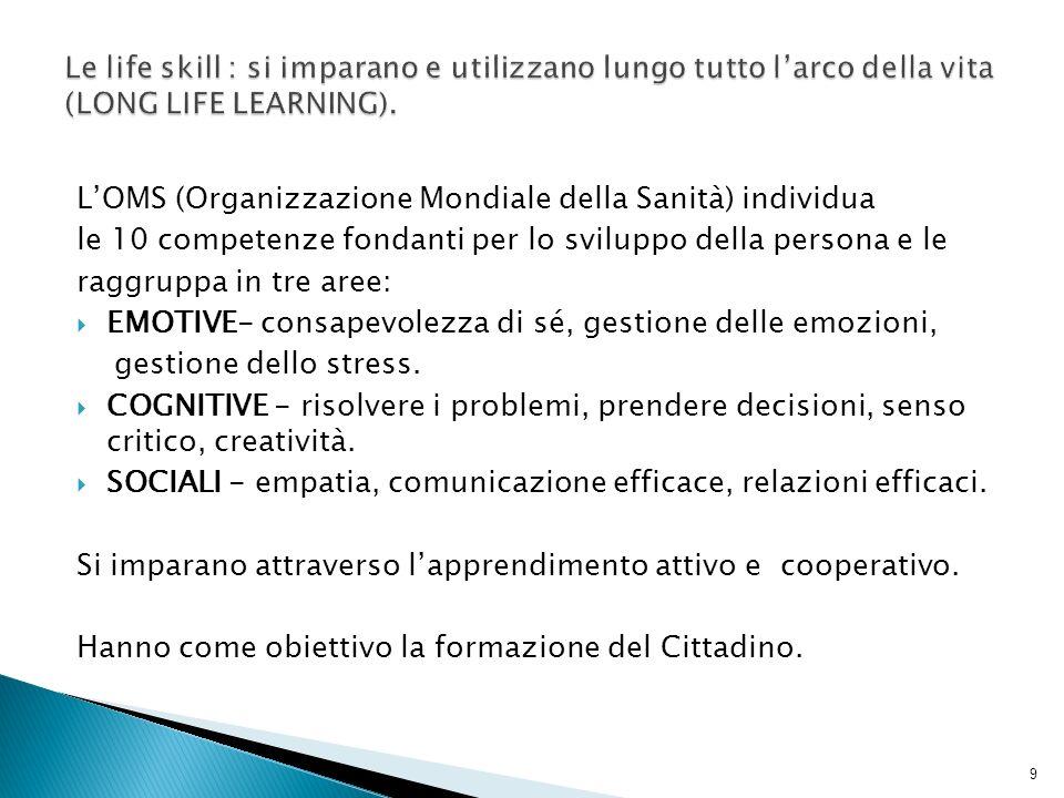 LOMS (Organizzazione Mondiale della Sanità) individua le 10 competenze fondanti per lo sviluppo della persona e le raggruppa in tre aree: EMOTIVE- con