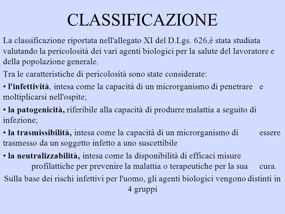 CLASSIFICAZIONE La classificazione riportata nell allegato XI del D.Lgs.