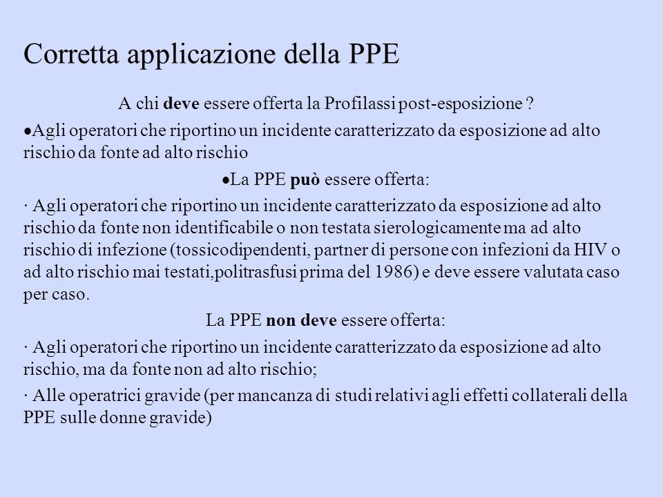 Corretta applicazione della PPE A chi deve essere offerta la Profilassi post-esposizione .