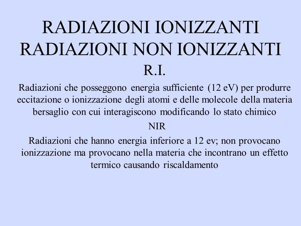 RADIAZIONI IONIZZANTI RADIAZIONI NON IONIZZANTI R.I.
