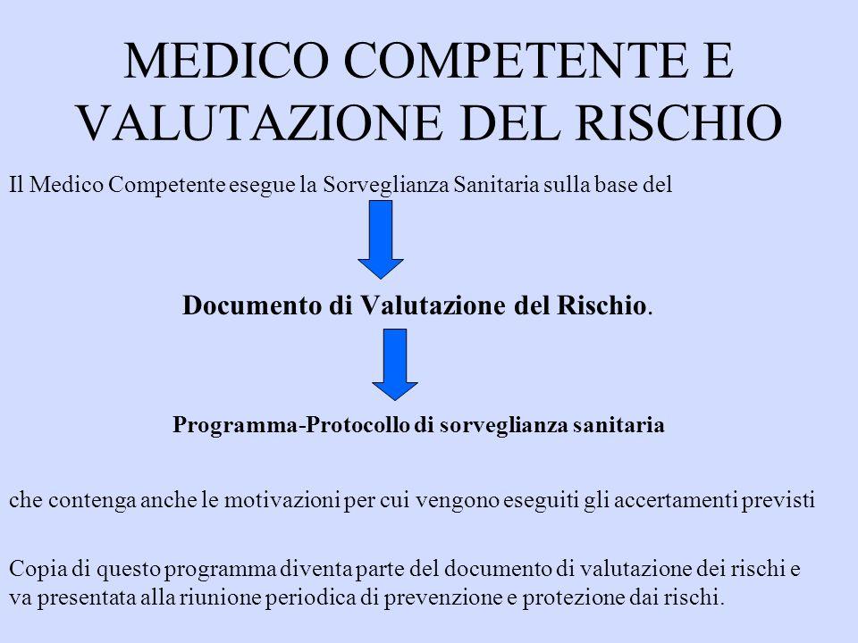 MEDICO COMPETENTE E VALUTAZIONE DEL RISCHIO Il Medico Competente esegue la Sorveglianza Sanitaria sulla base del Documento di Valutazione del Rischio.