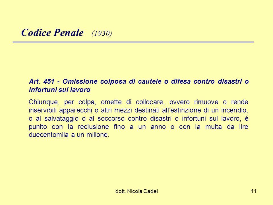 dott. Nicola Cadel11 Codice Penale (1930) Art. 451 - Omissione colposa di cautele o difesa contro disastri o infortuni sul lavoro Chiunque, per colpa,
