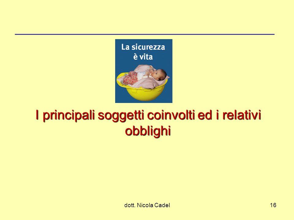 dott. Nicola Cadel16 I principali soggetti coinvolti ed i relativi obblighi
