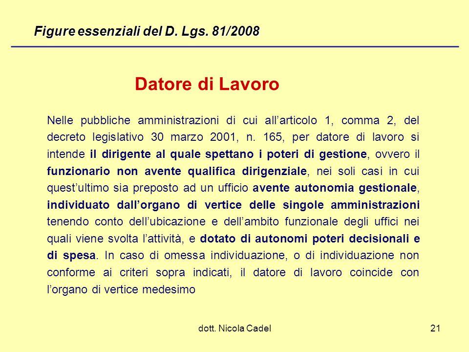 dott. Nicola Cadel21 Nelle pubbliche amministrazioni di cui allarticolo 1, comma 2, del decreto legislativo 30 marzo 2001, n. 165, per datore di lavor
