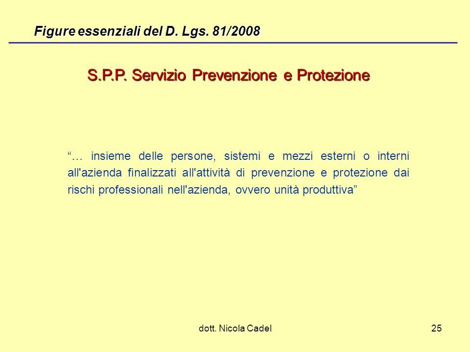 dott. Nicola Cadel25 S.P.P. Servizio Prevenzione e Protezione … insieme delle persone, sistemi e mezzi esterni o interni all'azienda finalizzati all'a